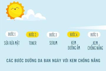 [Hướng Dẫn] Các bước dưỡng da ban ngày với kem chống nắng