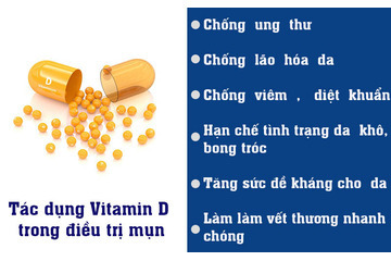 Vitamin D là gì - có tác dụng như thế nào trong điều trị mụn?